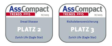 Siegel AssCompact Trends 2015